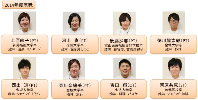 2014年新人