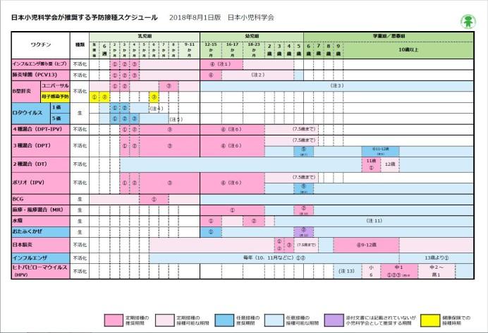 2018_vaccine_schedule1