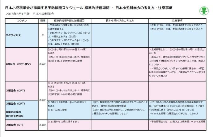 2018_vaccine_schedule3