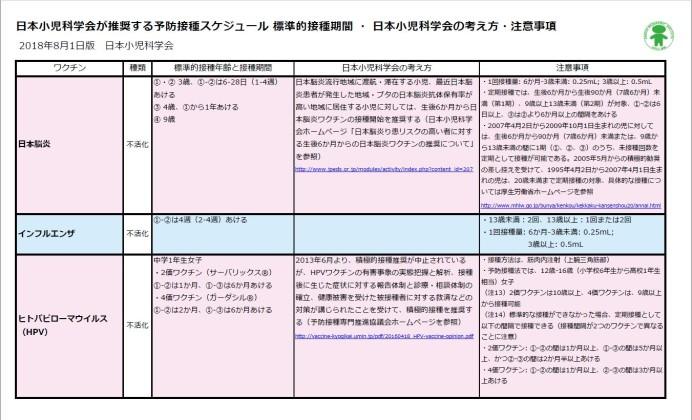 2018_vaccine_schedule5